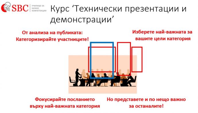 Курс 'Технически презентации и демонстрации'