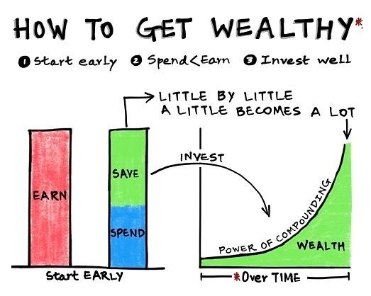 Работилница Лични финанси: как да инвестираме по-добре