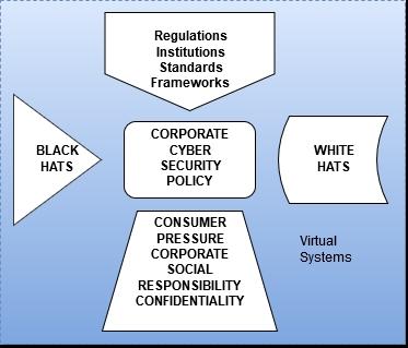 Семинар киберсигурност
