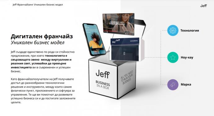 Семинар на Jeff Франчайз за България